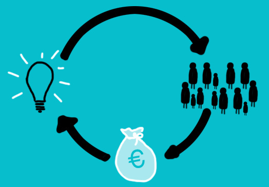 A Novice Investor's Guide to Crowdfunding