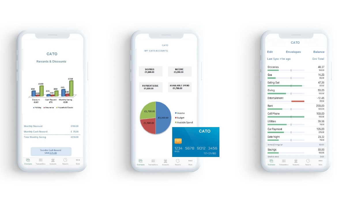 """Cato Banking opens waitlist for """"financial health"""" account ahead of UK launch"""