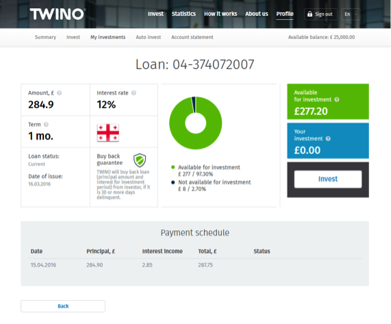 TWINO Investors can now Invest in GBP