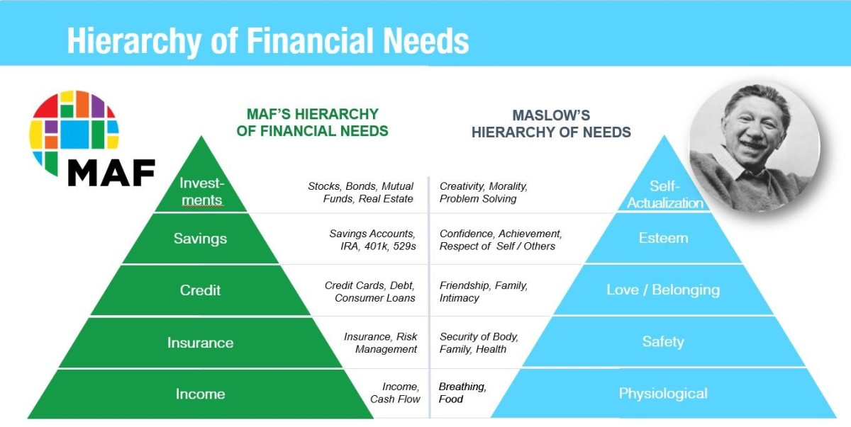 introduction to financial planning pdf